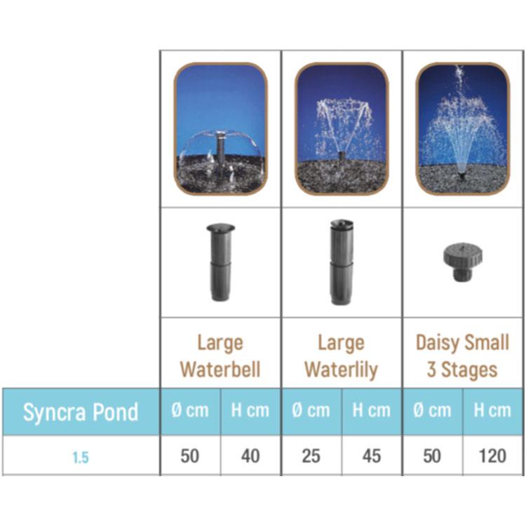 Фонтанный насос Sicce Syncra Pond 1,5