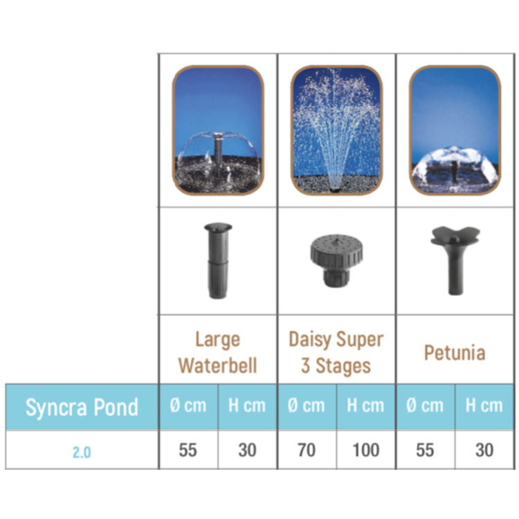 Фонтанный насос Sicce Syncra Pond 2,0